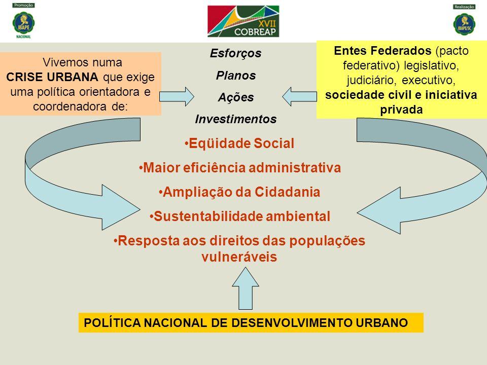 SETORES ESTRUTURADORES DO ESPAÇO URBANO E DE MAIOR IMPACTO NA VIDA DA POPULAÇÃO: Habitação (SNH) Saneamento ambiental (SNSA) Mobilidade urbana e trânsito (SEMOB e DENATRAN) Política fundiária/imobiliária/acessibilidade (SANPU) Gestão e Participação Democrática (ConCidades) Política de Informações (SE - SNIC) Política de Capacitação (SE- PNCC) TEMAS ESTRATÉGICOS: Ministério das Cidades
