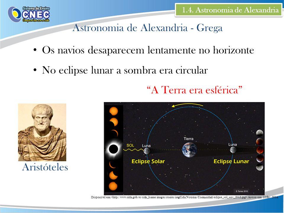1.4. Astronomia de Alexandria Astronomia de Alexandria - Grega Aristóteles Os navios desaparecem lentamente no horizonte No eclipse lunar a sombra era