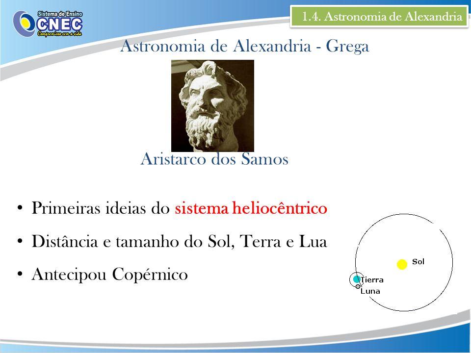 1.4. Astronomia de Alexandria Astronomia de Alexandria - Grega Aristarco dos Samos Primeiras ideias do sistema heliocêntrico Distância e tamanho do So