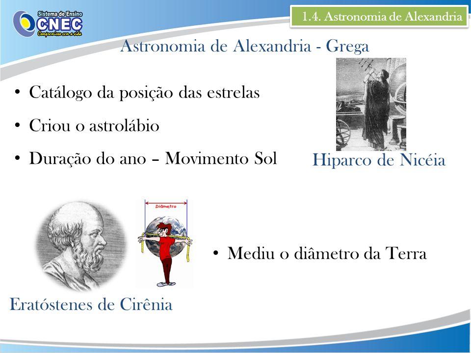 1.4. Astronomia de Alexandria Astronomia de Alexandria - Grega Eratóstenes de Cirênia Hiparco de Nicéia Mediu o diâmetro da Terra Catálogo da posição