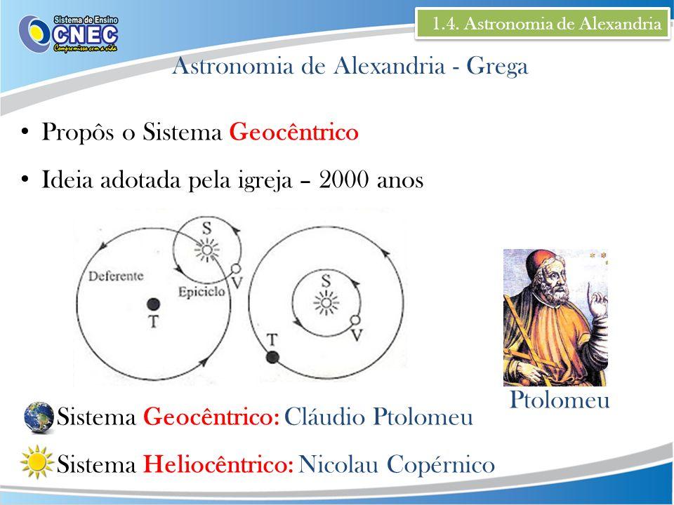 1.4. Astronomia de Alexandria Astronomia de Alexandria - Grega Propôs o Sistema Geocêntrico Ideia adotada pela igreja – 2000 anos Ptolomeu Sistema Geo