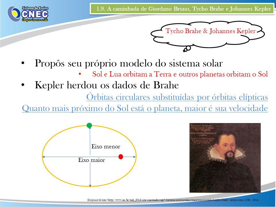 1.9. A caminhada de Giordano Bruno, Tycho Brahe e Johannes Kepler Propôs seu próprio modelo do sistema solar Sol e Lua orbitam a Terra e outros planet