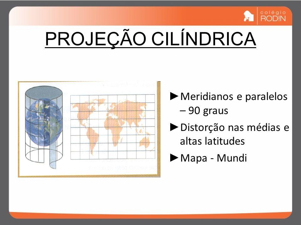 PROJEÇÕES CARTOGRÁFICAS GLOBO – REPRESENTAÇÃO IDEAL PRINCIPAIS: CILÍNDRICA; CÔNICA; AZIMUTAL.