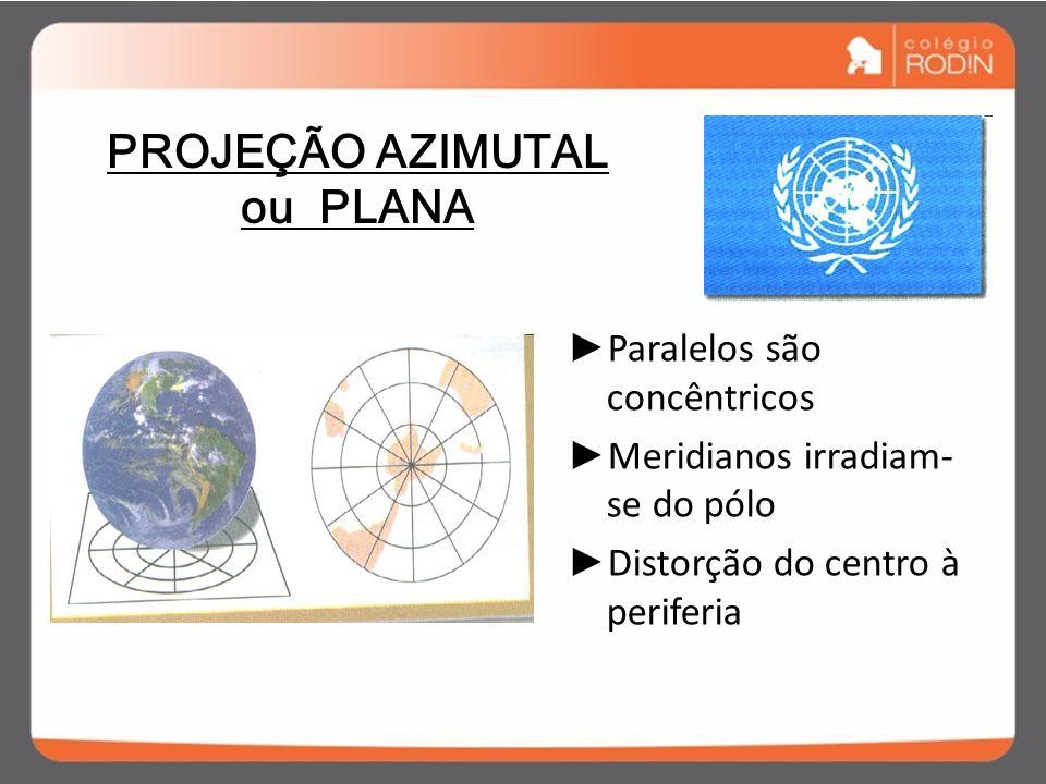 PROJEÇÃO CÔNICA Os paralelos: círculos concêntricos Meridianos convergem para pólo Projeção hemisferial Ideal para zonas temperadas.