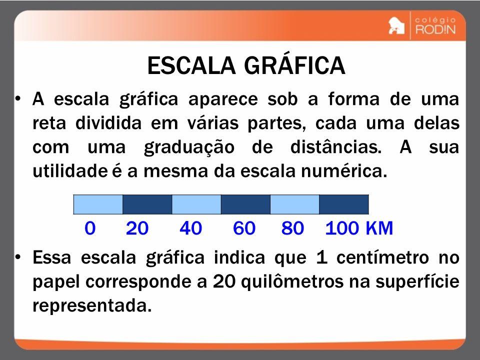 ESCALA NÚMERICA Ela vem indicada por números, por exemplo: 1:50.000 (lê-se um por cinqüenta mil), cada centímetro no mapa, equivale a 50.000 cm ou 500