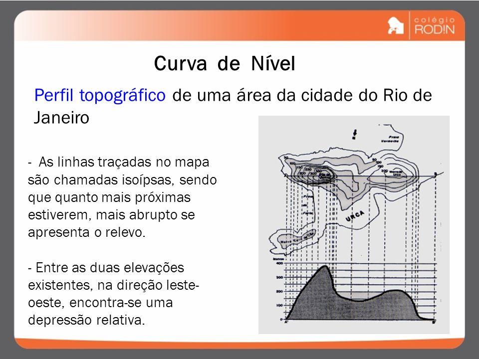 PRINCIPAIS CARACTERÍSTICAS : As curvas de nível tendem a ser quase que paralelas entre si; Todos os pontos de uma curva de nível se encontram na mesma