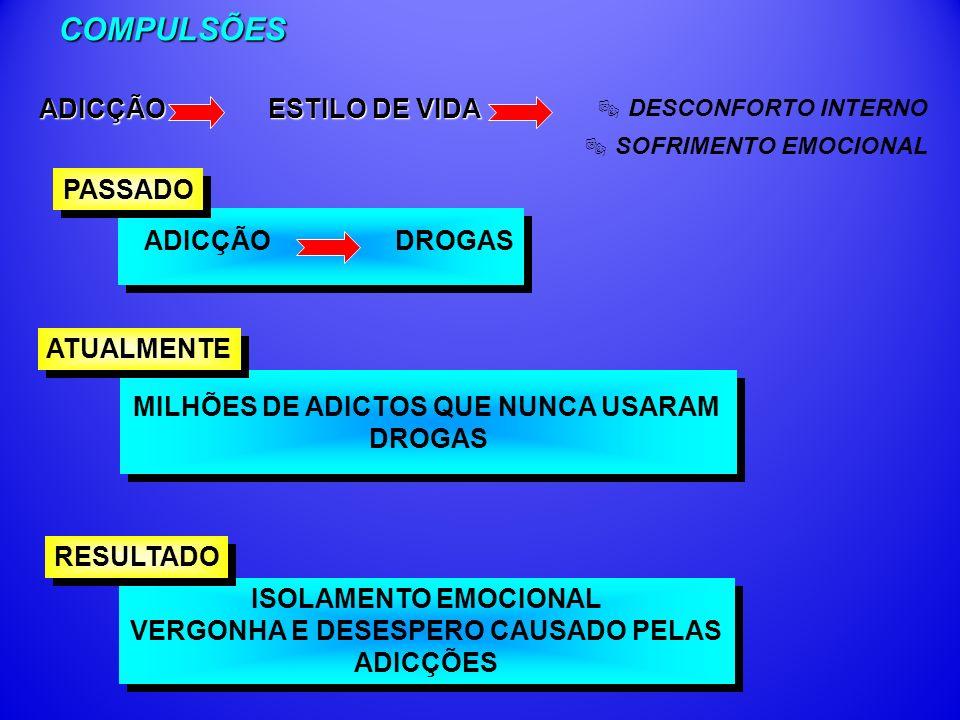 COMPULSÕES ADICÇÃO DROGAS MILHÕES DE ADICTOS QUE NUNCA USARAM DROGAS MILHÕES DE ADICTOS QUE NUNCA USARAM DROGAS ADICÇÃO ESTILO DE VIDA DESCONFORTO INTERNO SOFRIMENTO EMOCIONAL PASSADO ATUALMENTE ISOLAMENTO EMOCIONAL VERGONHA E DESESPERO CAUSADO PELAS ADICÇÕES ISOLAMENTO EMOCIONAL VERGONHA E DESESPERO CAUSADO PELAS ADICÇÕES RESULTADO