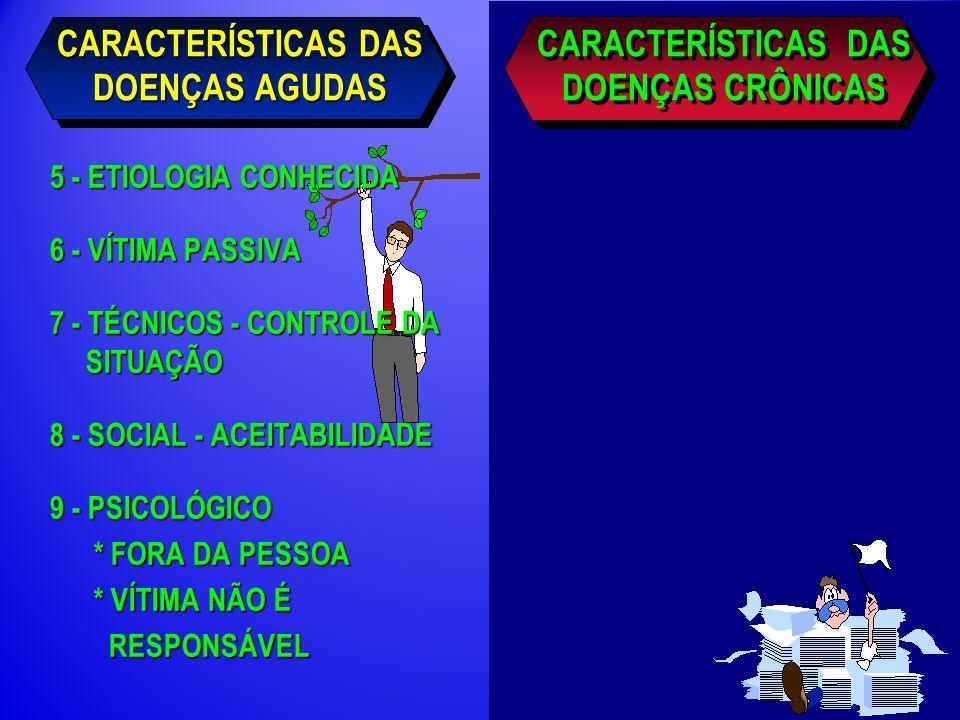 CARACTERÍSTICAS DAS DOENÇAS AGUDAS 1 - INÍCIO ABRUPTO 2 - REMISSÃO OU MORTE A CURTO PRAZO 3 - FINALIZADA A CRISE, VOLTA AO NORMAL 4 - CIÊNCIA : RECURSOS TECNOLÓGICOS E MEDICAMENTOSOS 1 - INÍCIO BENIGNO E GRADUAL 2 - DESENVOLVIMENTO LENTO E INSIDIOSO 3 - SINTOMAS GRAVES - DOENÇA INSTALADA 4 - INEXISTÊNCIA DE RECURSOS OBJETIVOS CARACTERÍSTICAS DAS DOENÇAS CRÔNICAS