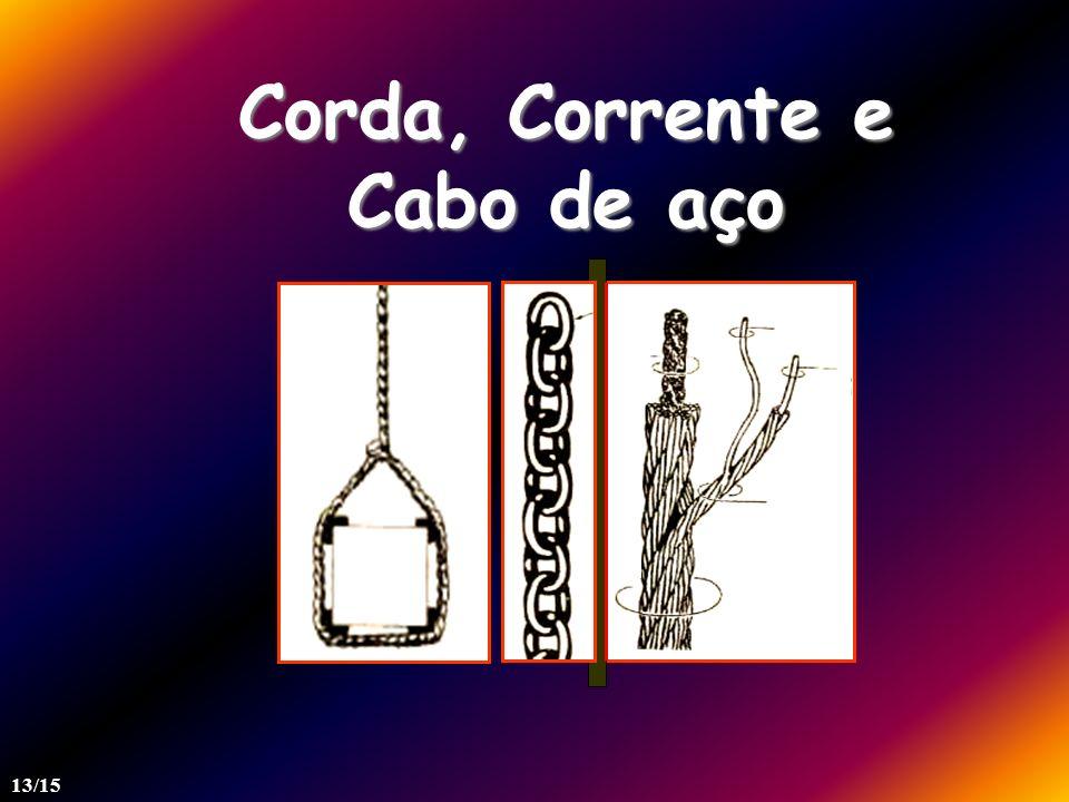 Corda, Corrente e Cabo de aço 13/15