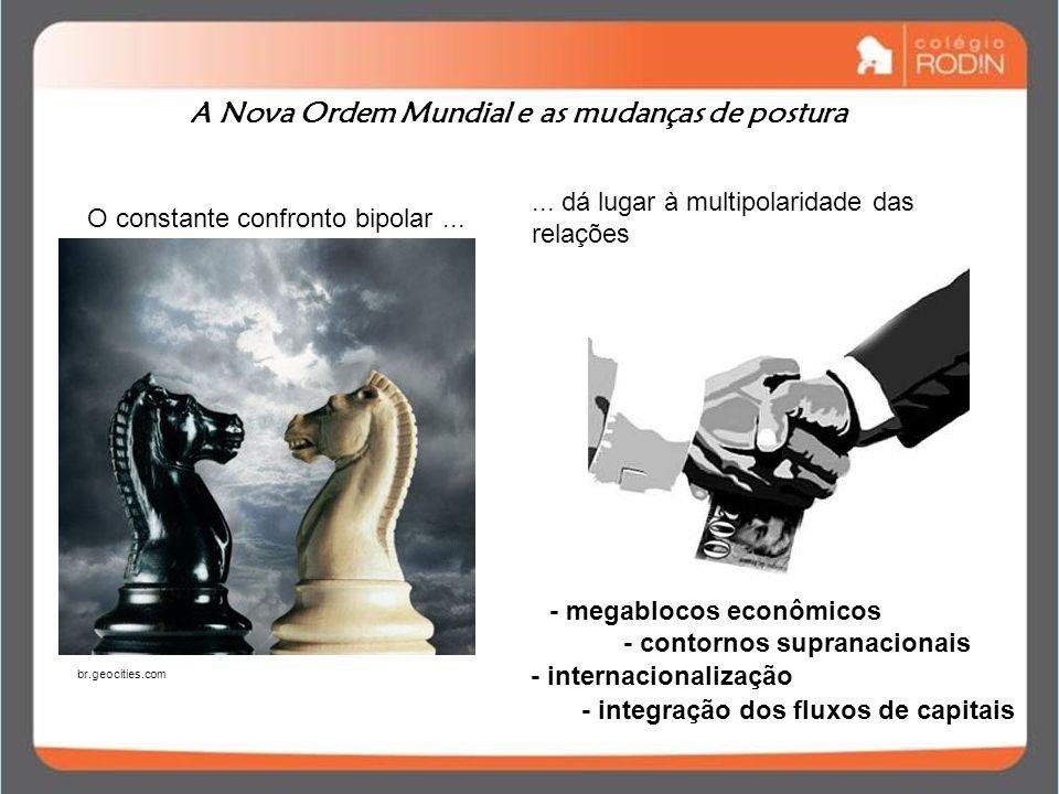 A Nova Ordem Mundial e as mudanças de postura - internacionalização - integração dos fluxos de capitais - contornos supranacionais - megablocos econôm