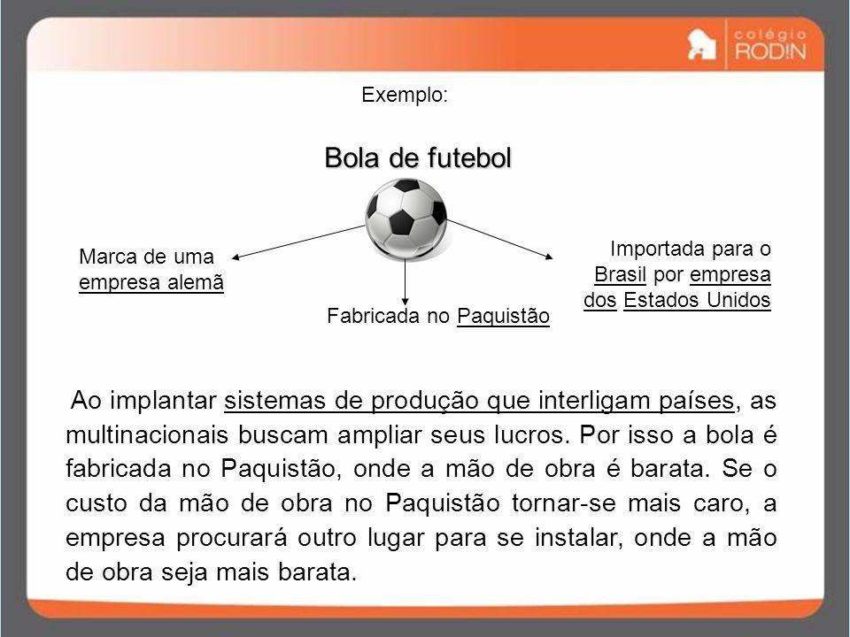 Exemplo: Bola de futebol Marca de uma empresa alemã Fabricada no Paquistão Importada para o Brasil por empresa dos Estados Unidos Ao implantar sistema