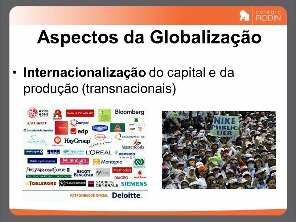 Aspectos da Globalização Internacionalização do capital e da produção (transnacionais)
