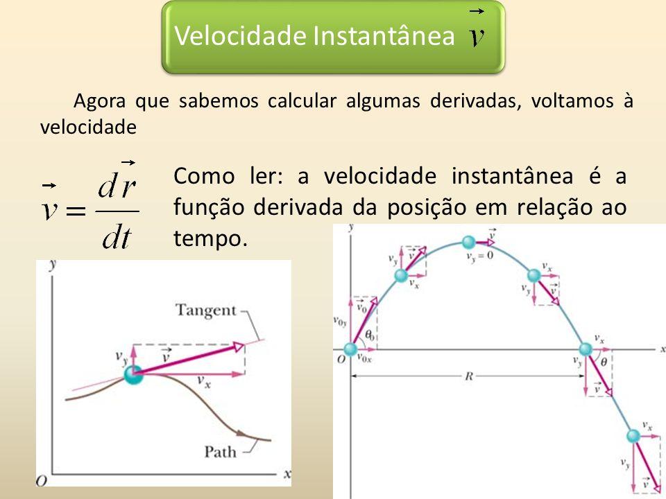 Velocidade Instantânea Agora que sabemos calcular algumas derivadas, voltamos à velocidade Como ler: a velocidade instantânea é a função derivada da p