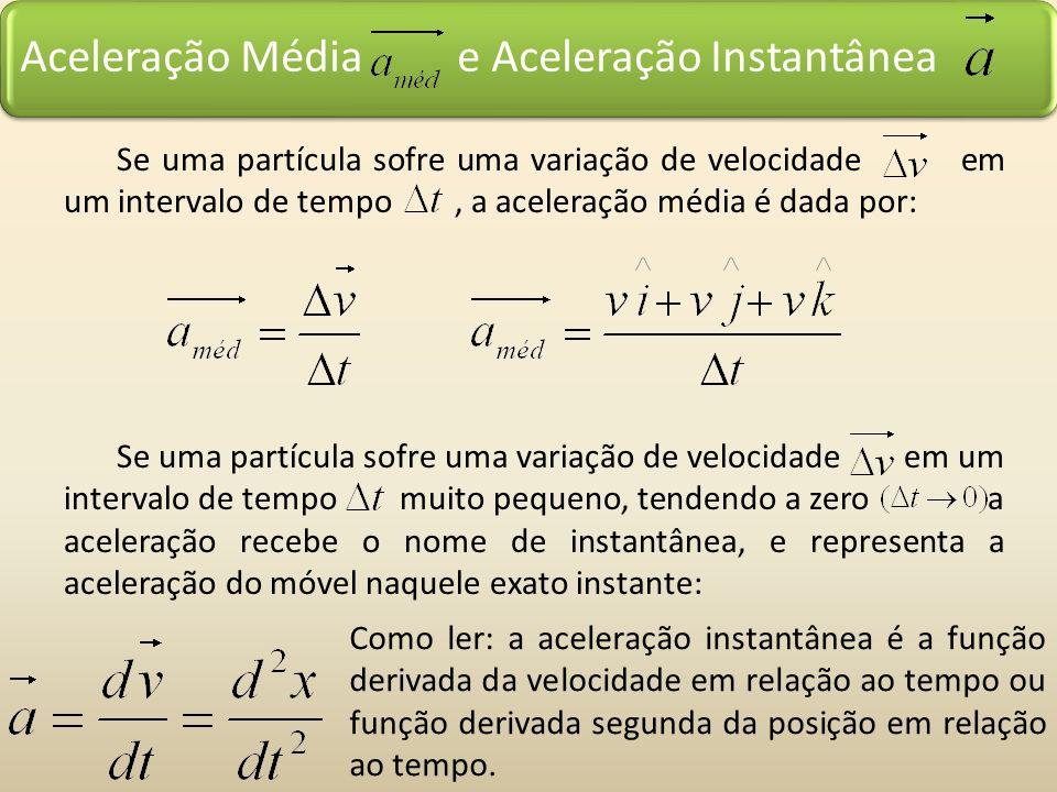 Aceleração Média e Aceleração Instantânea Se uma partícula sofre uma variação de velocidade em um intervalo de tempo, a aceleração média é dada por: S