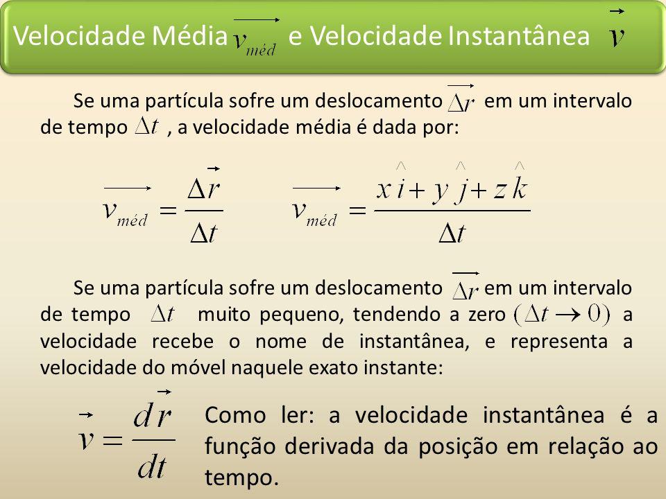 Velocidade Média e Velocidade Instantânea Se uma partícula sofre um deslocamento em um intervalo de tempo, a velocidade média é dada por: Se uma partí