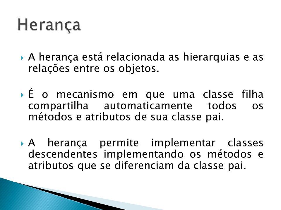 A herança está relacionada as hierarquias e as relações entre os objetos. É o mecanismo em que uma classe filha compartilha automaticamente todos os m