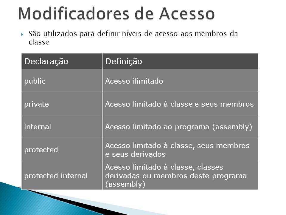 São utilizados para definir níveis de acesso aos membros da classe DeclaraçãoDefinição publicAcesso ilimitado privateAcesso limitado à classe e seus m