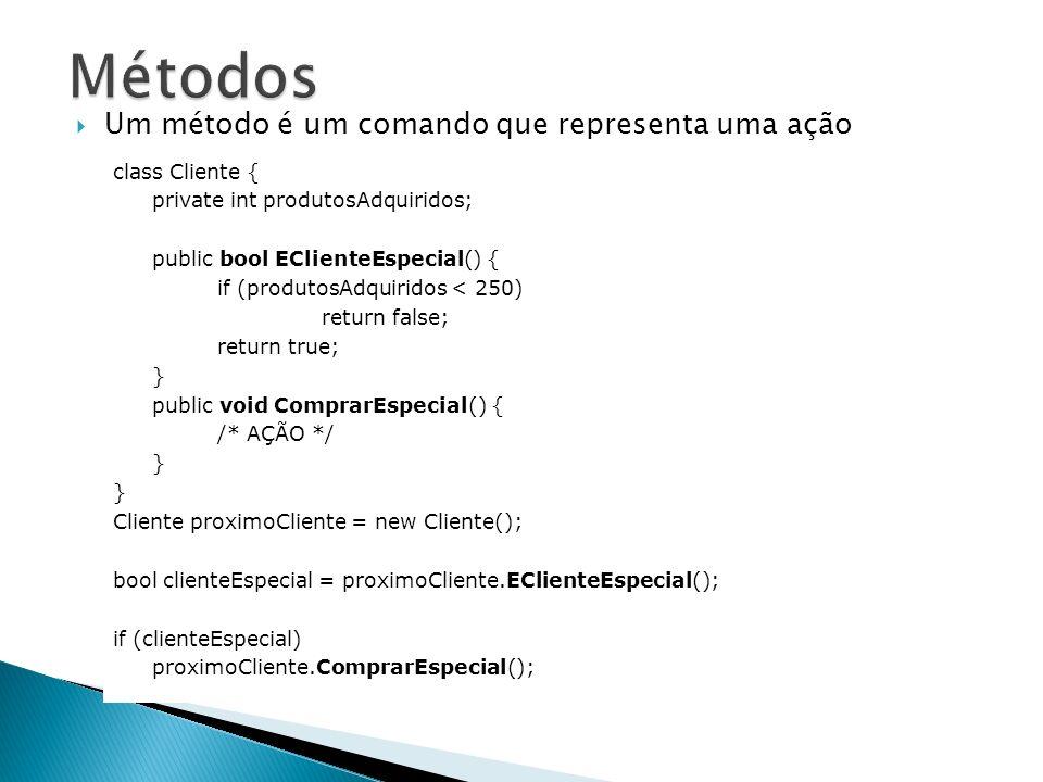 Um método é um comando que representa uma ação class Cliente { private int produtosAdquiridos; public bool EClienteEspecial() { if (produtosAdquiridos