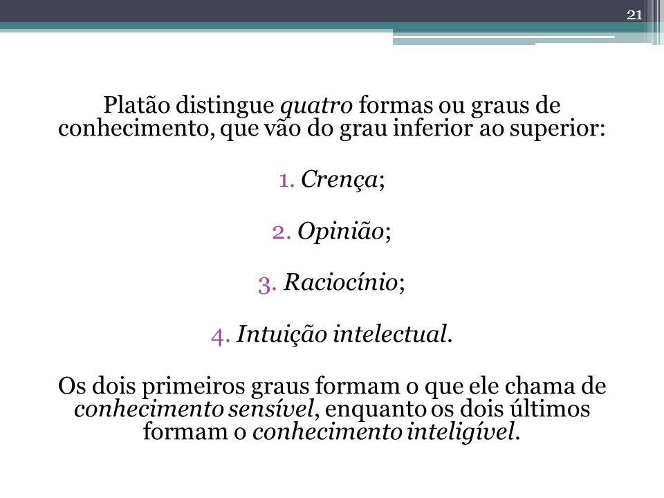 Platão distingue quatro formas ou graus de conhecimento, que vão do grau inferior ao superior: 1.