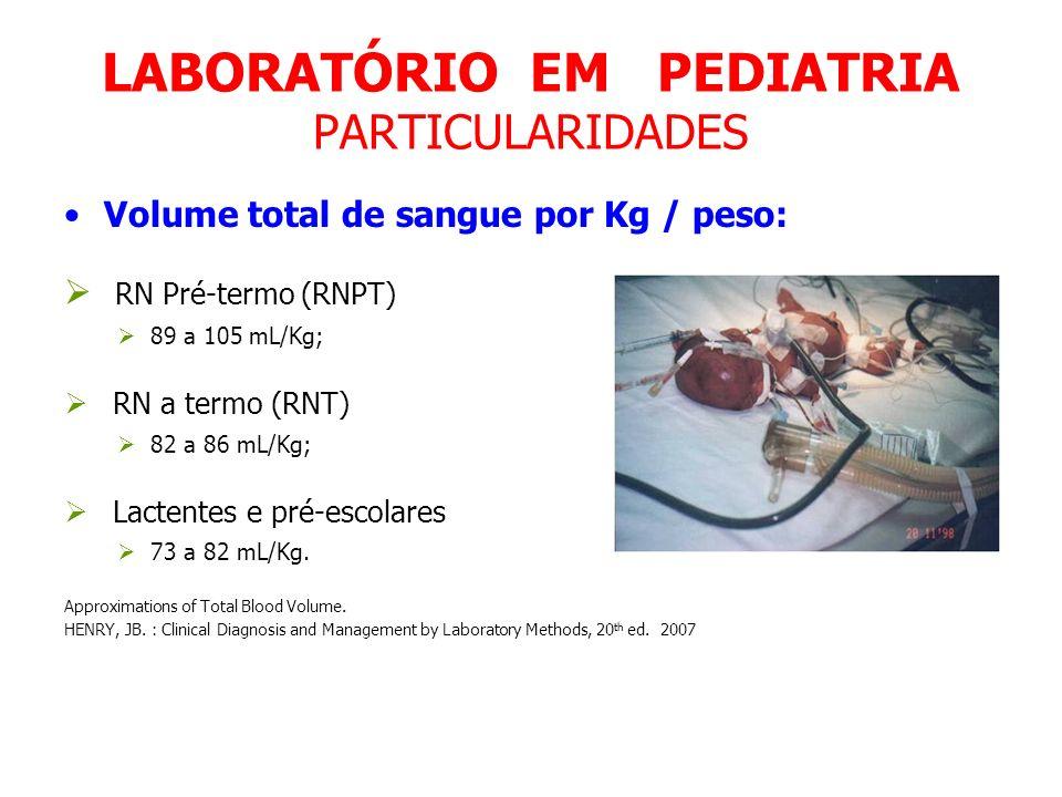 LABORATÓRIO EM PEDIATRIA PARTICULARIDADES Volume total de sangue por Kg / peso: RN Pré-termo (RNPT) 89 a 105 mL/Kg; RN a termo (RNT) 82 a 86 mL/Kg; La