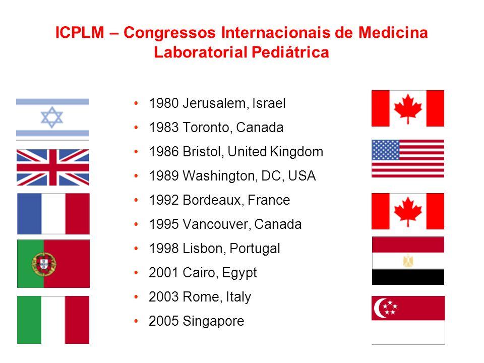ICPLM – Congressos Internacionais de Medicina Laboratorial Pediátrica 1980 Jerusalem, Israel 1983 Toronto, Canada 1986 Bristol, United Kingdom 1989 Wa