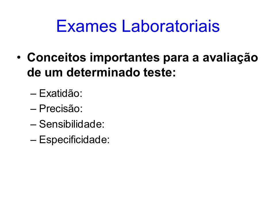 Exames Laboratoriais Conceitos importantes para a avaliação de um determinado teste: –Exatidão: –Precisão: –Sensibilidade: –Especificidade: