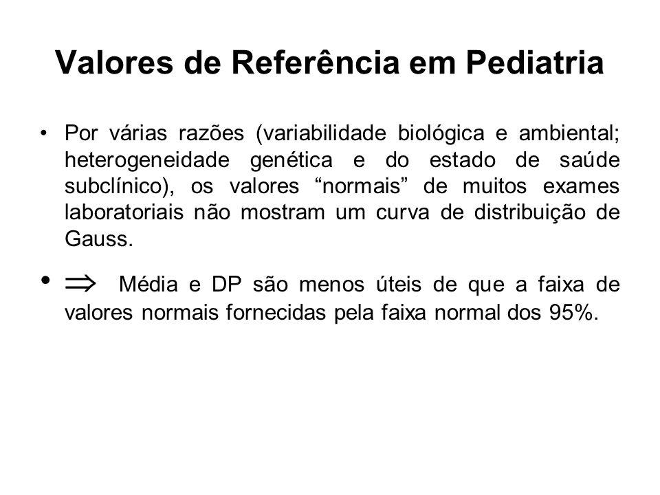 Valores de Referência em Pediatria Por várias razões (variabilidade biológica e ambiental; heterogeneidade genética e do estado de saúde subclínico),