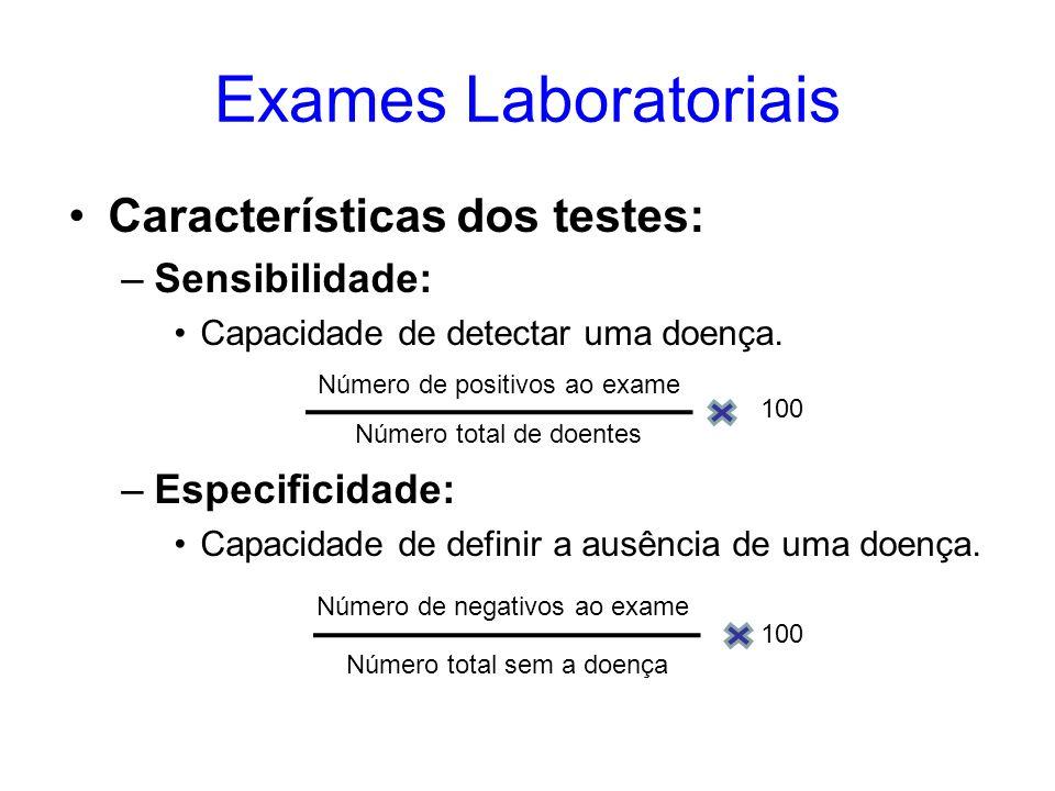 Exames Laboratoriais Características dos testes: –Sensibilidade: Capacidade de detectar uma doença. –Especificidade: Capacidade de definir a ausência