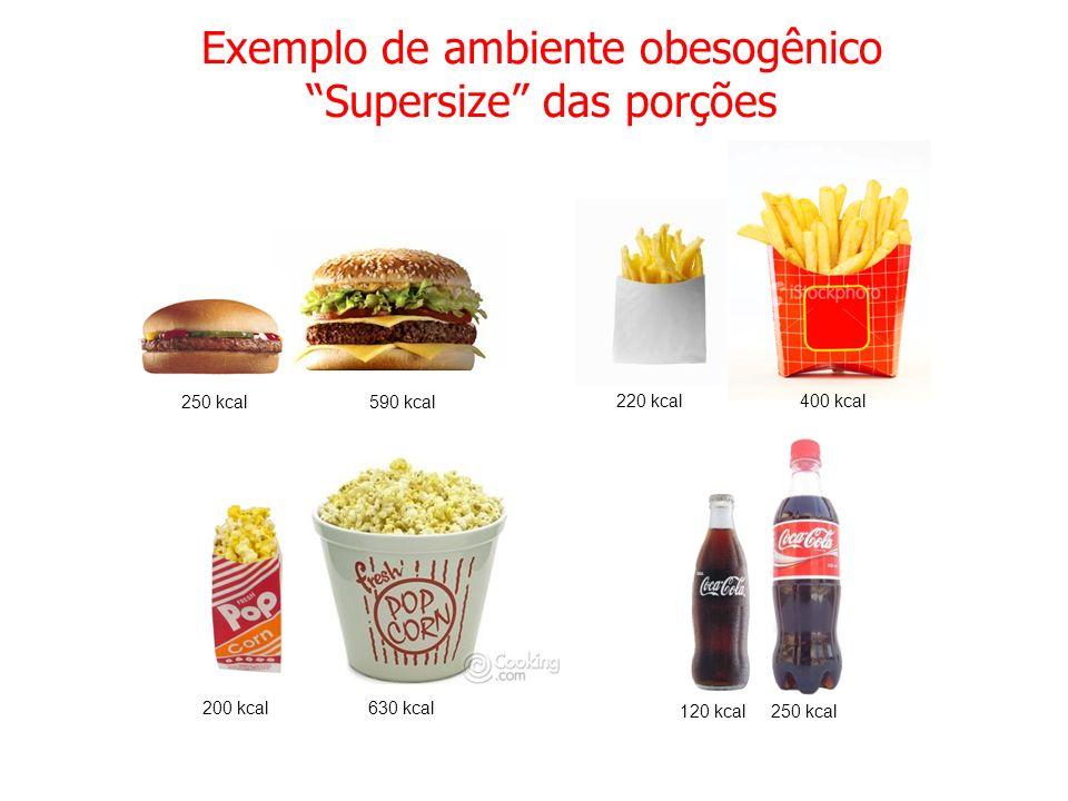 Exemplo de ambiente obesogênico Supersize das porções 590 kcal250 kcal 220 kcal 120 kcal 250 kcal 200 kcal 630 kcal 400 kcal