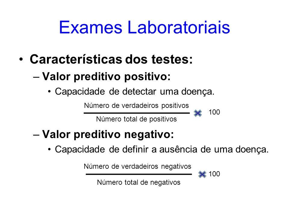 Exames Laboratoriais Características dos testes: –Valor preditivo positivo: Capacidade de detectar uma doença. –Valor preditivo negativo: Capacidade d