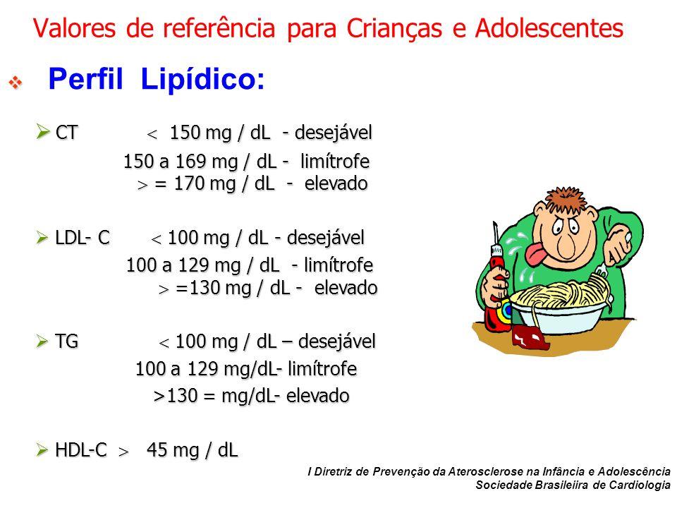Valores de referência para Crianças e Adolescentes Perfil Lipídico: CT 150 mg / dL - desejável CT 150 mg / dL - desejável 150 a 169 mg / dL - limítrof
