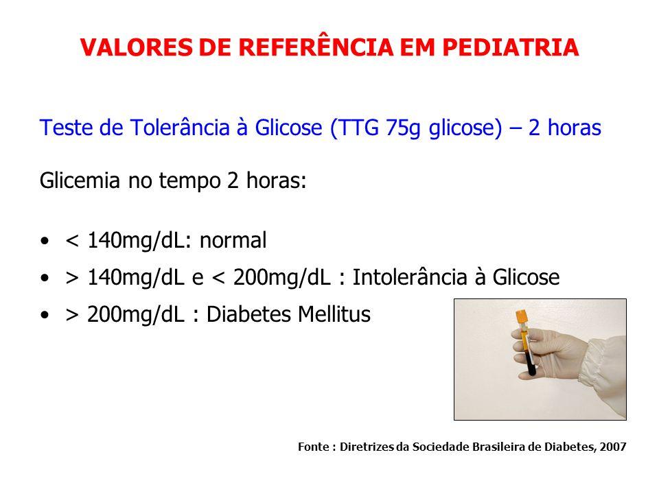 VALORES DE REFERÊNCIA EM PEDIATRIA Teste de Tolerância à Glicose (TTG 75g glicose) – 2 horas Glicemia no tempo 2 horas: < 140mg/dL: normal > 140mg/dL