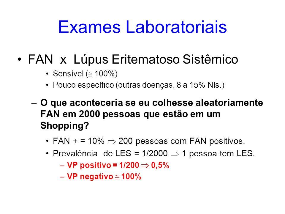 Exames Laboratoriais FAN x Lúpus Eritematoso Sistêmico Sensível ( 100%) Pouco específico (outras doenças, 8 a 15% Nls.) –O que aconteceria se eu colhe