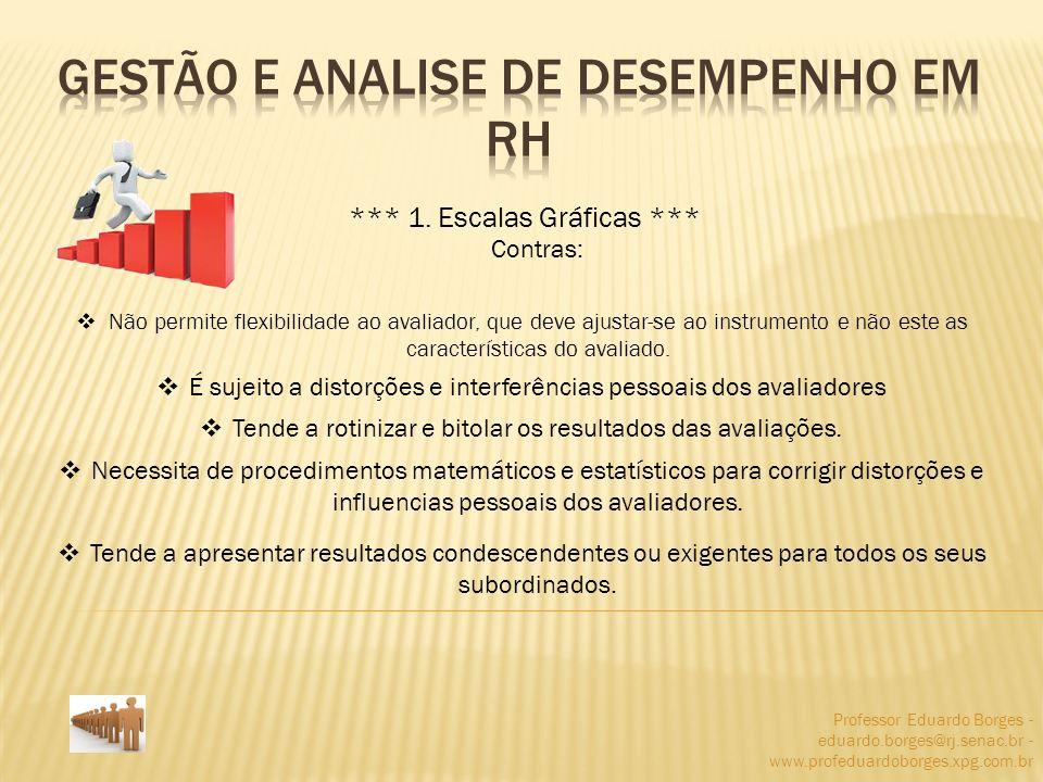 Professor Eduardo Borges - eduardo.borges@rj.senac.br - www.profeduardoborges.xpg.com.br *** 1. Escalas Gráficas *** Contras: Não permite flexibilidad