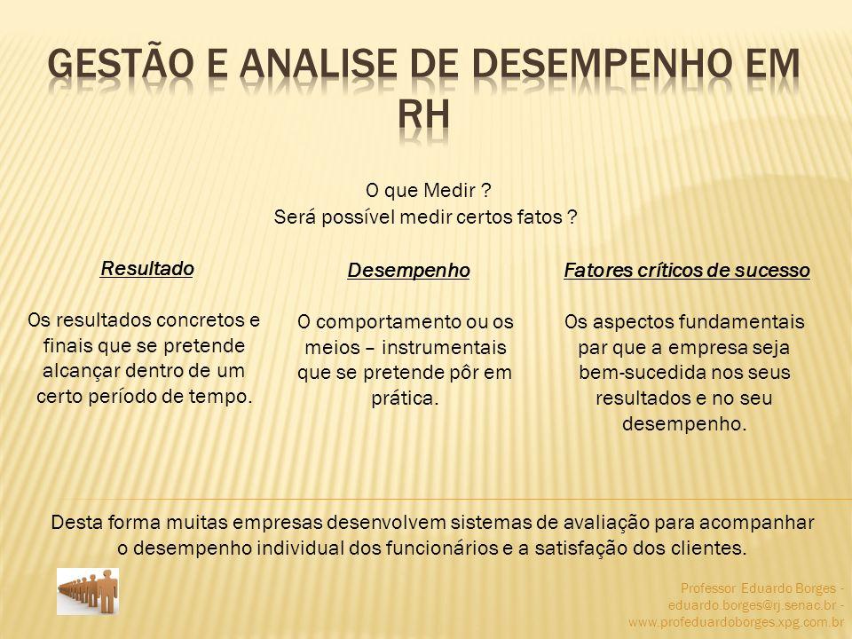 Professor Eduardo Borges - eduardo.borges@rj.senac.br - www.profeduardoborges.xpg.com.br O que Medir ? Será possível medir certos fatos ? Resultado Os