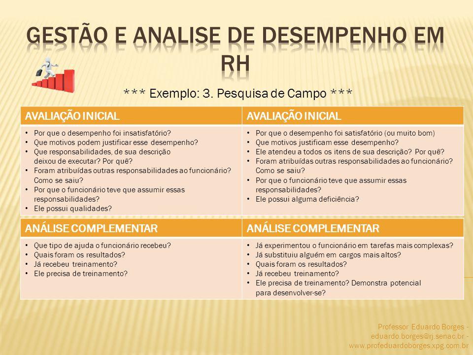 Professor Eduardo Borges - eduardo.borges@rj.senac.br - www.profeduardoborges.xpg.com.br *** Exemplo: 3. Pesquisa de Campo *** AVALIAÇÃO INICIAL Por q