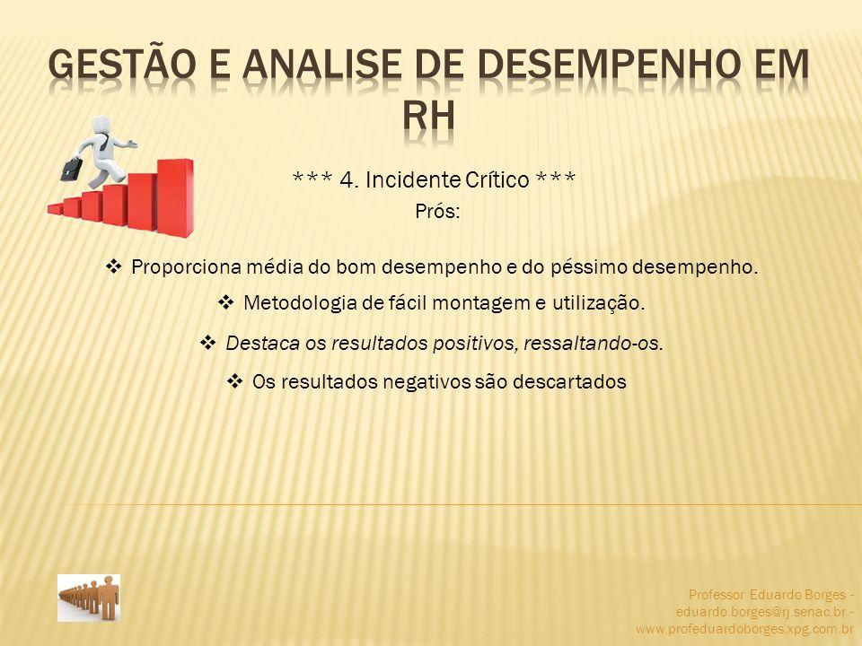 Professor Eduardo Borges - eduardo.borges@rj.senac.br - www.profeduardoborges.xpg.com.br *** 4. Incidente Crítico *** Prós: Proporciona média do bom d