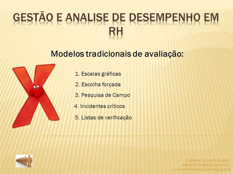 Professor Eduardo Borges - eduardo.borges@rj.senac.br - www.profeduardoborges.xpg.com.br Modelos tradicionais de avaliação: 1. Escalas gráficas 2. Esc