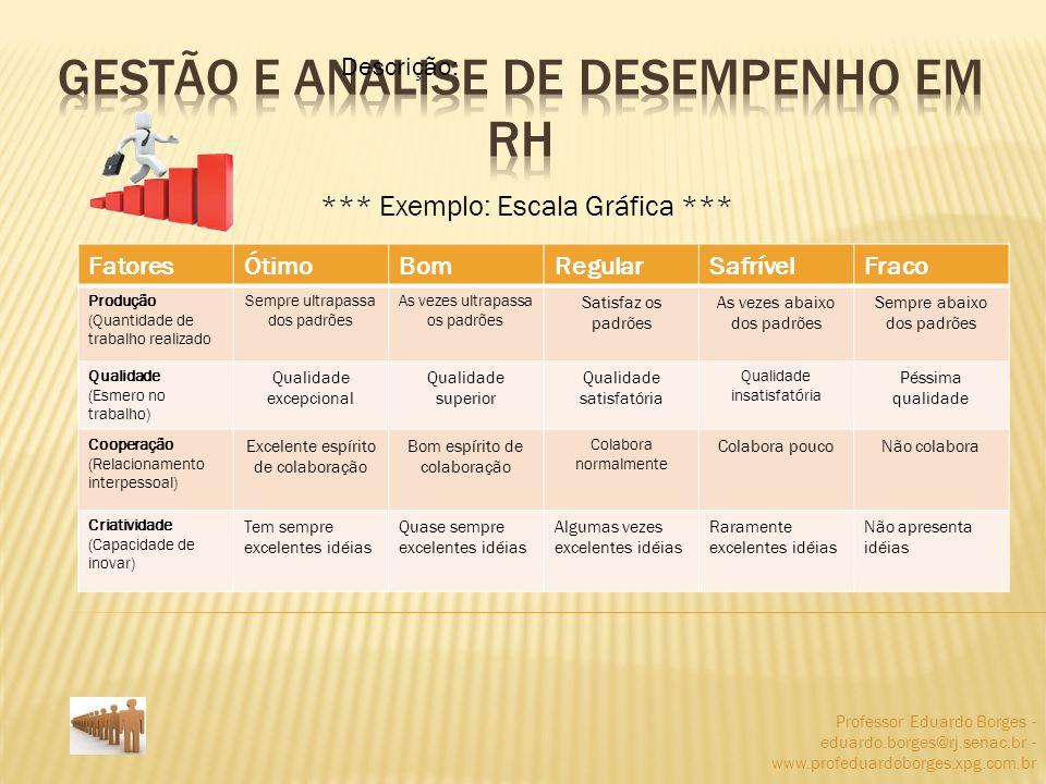 Professor Eduardo Borges - eduardo.borges@rj.senac.br - www.profeduardoborges.xpg.com.br *** Exemplo: Escala Gráfica *** Descrição: FatoresÓtimoBomReg