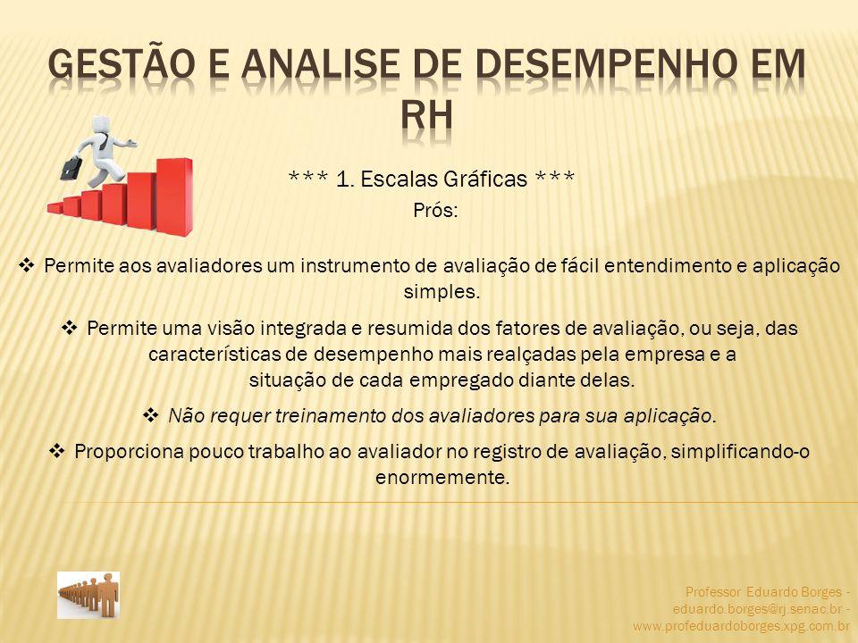 Professor Eduardo Borges - eduardo.borges@rj.senac.br - www.profeduardoborges.xpg.com.br *** 1. Escalas Gráficas *** Prós: Permite aos avaliadores um