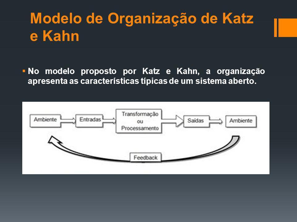 Modelo de Organização de Katz e Kahn No modelo proposto por Katz e Kahn, a organização apresenta as características típicas de um sistema aberto.