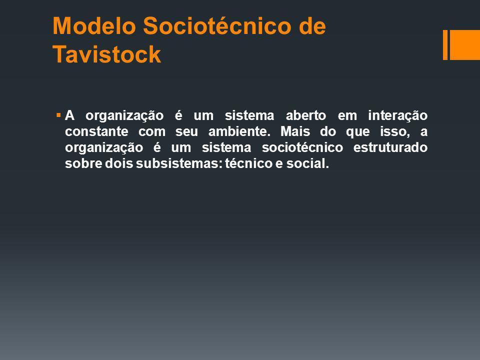 Modelo Sociotécnico de Tavistock A organização é um sistema aberto em interação constante com seu ambiente. Mais do que isso, a organização é um siste