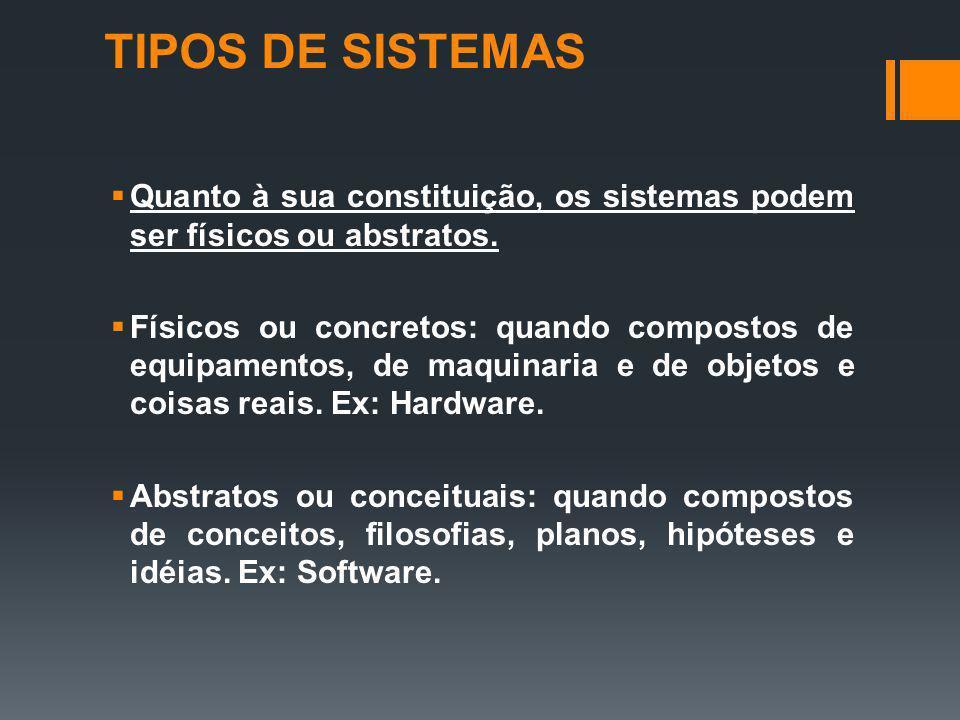 TIPOS DE SISTEMAS Quanto à sua constituição, os sistemas podem ser físicos ou abstratos. Físicos ou concretos: quando compostos de equipamentos, de ma