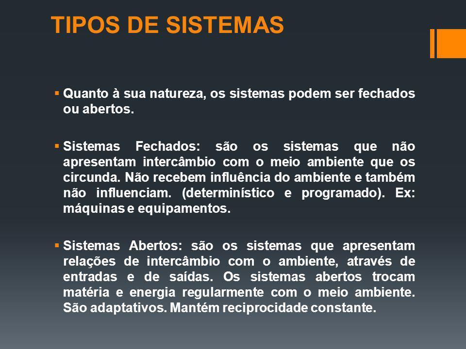 TIPOS DE SISTEMAS Quanto à sua natureza, os sistemas podem ser fechados ou abertos. Sistemas Fechados: são os sistemas que não apresentam intercâmbio