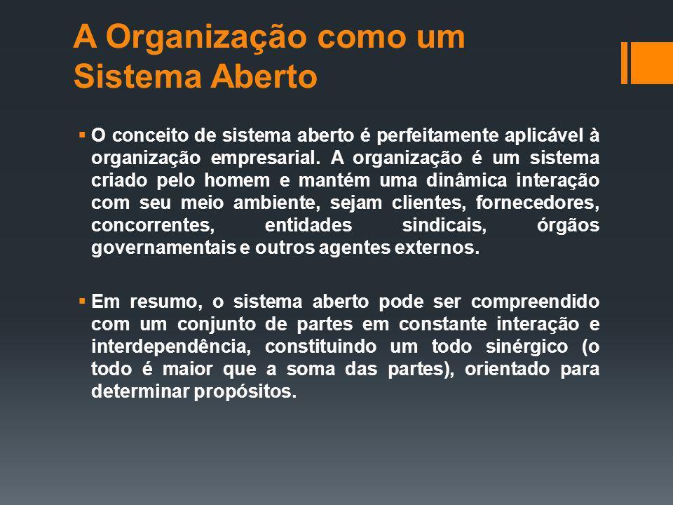 A Organização como um Sistema Aberto O conceito de sistema aberto é perfeitamente aplicável à organização empresarial. A organização é um sistema cria