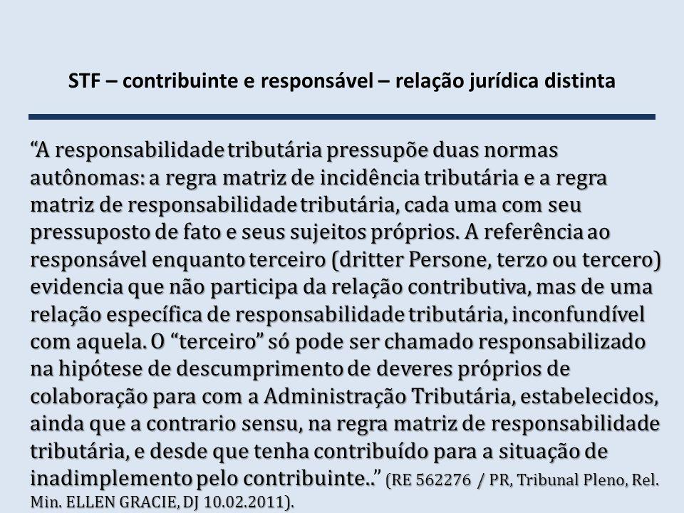 STF – contribuinte e responsável – relação jurídica distinta A responsabilidade tributária pressupõe duas normas autônomas: a regra matriz de incidênc