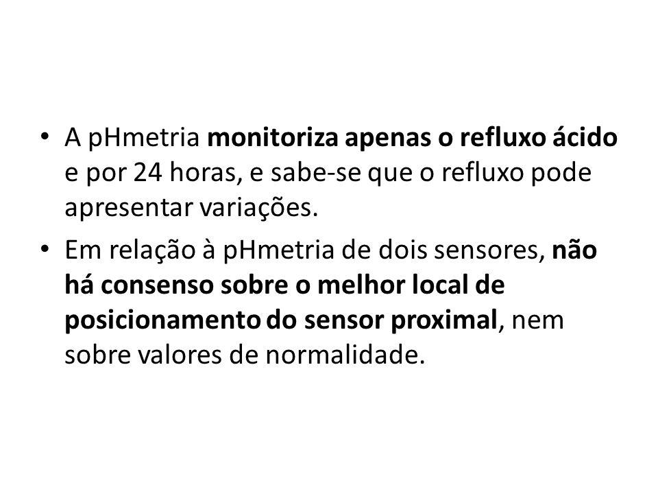 A pHmetria monitoriza apenas o refluxo ácido e por 24 horas, e sabe-se que o refluxo pode apresentar variações. Em relação à pHmetria de dois sensores