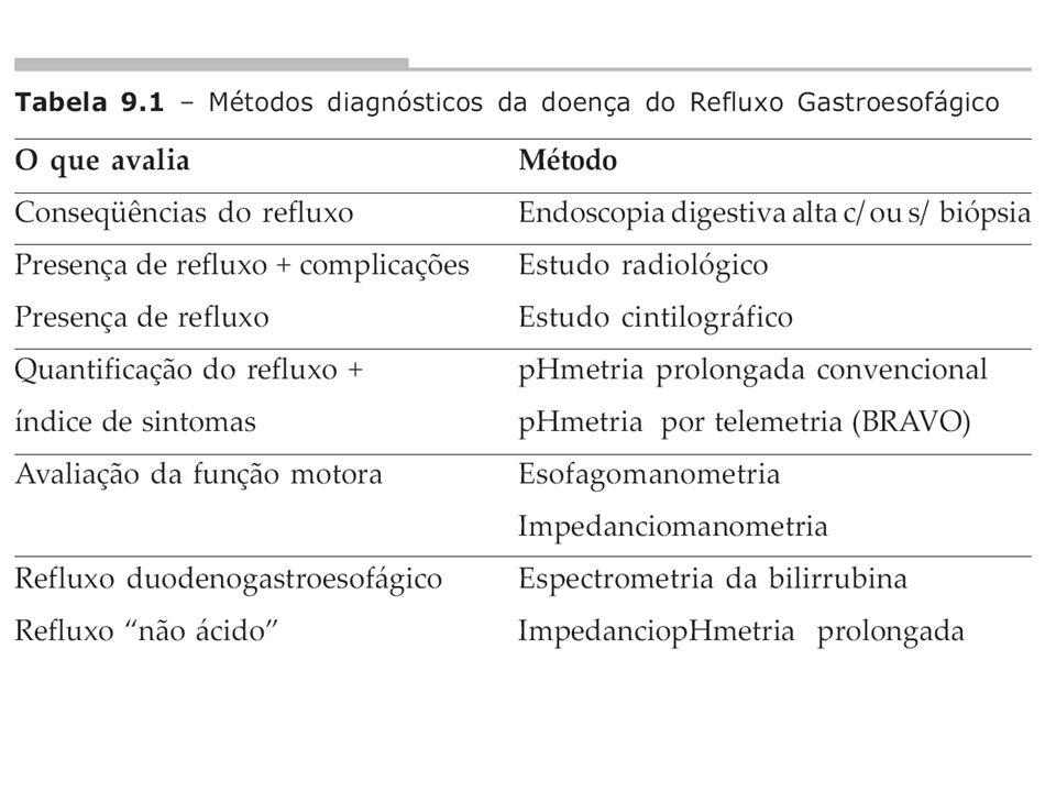 Impedâncio-manometria Estudo simultâneo de impedância intraluminal, combinada à manometria, – Analisa o tempo de trânsito esofágico de bolo líquido em relação aos diagnósticos manométricos alcançados.