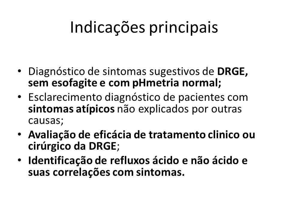 Indicações principais Diagnóstico de sintomas sugestivos de DRGE, sem esofagite e com pHmetria normal; Esclarecimento diagnóstico de pacientes com sin