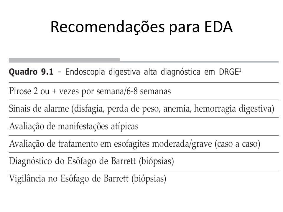 Análise crítica A EDA não é método de pesquisa de refluxo e o seu encontro durante o exame carece de valor diagnóstico, devido às circunstâncias de sua realização.